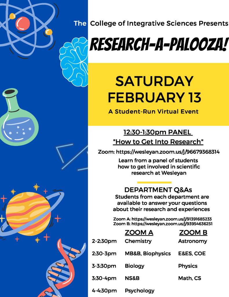 Research-A-Palooza Flyer